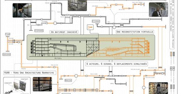 image de l'oeuvre VUAN : vers une architecture narrative de  Guillaume Meigneux Guillaume Meigneux